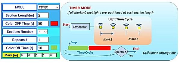 Timer Mode.png