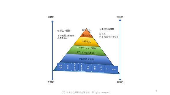 支援の階層イメージ(HP).jpg
