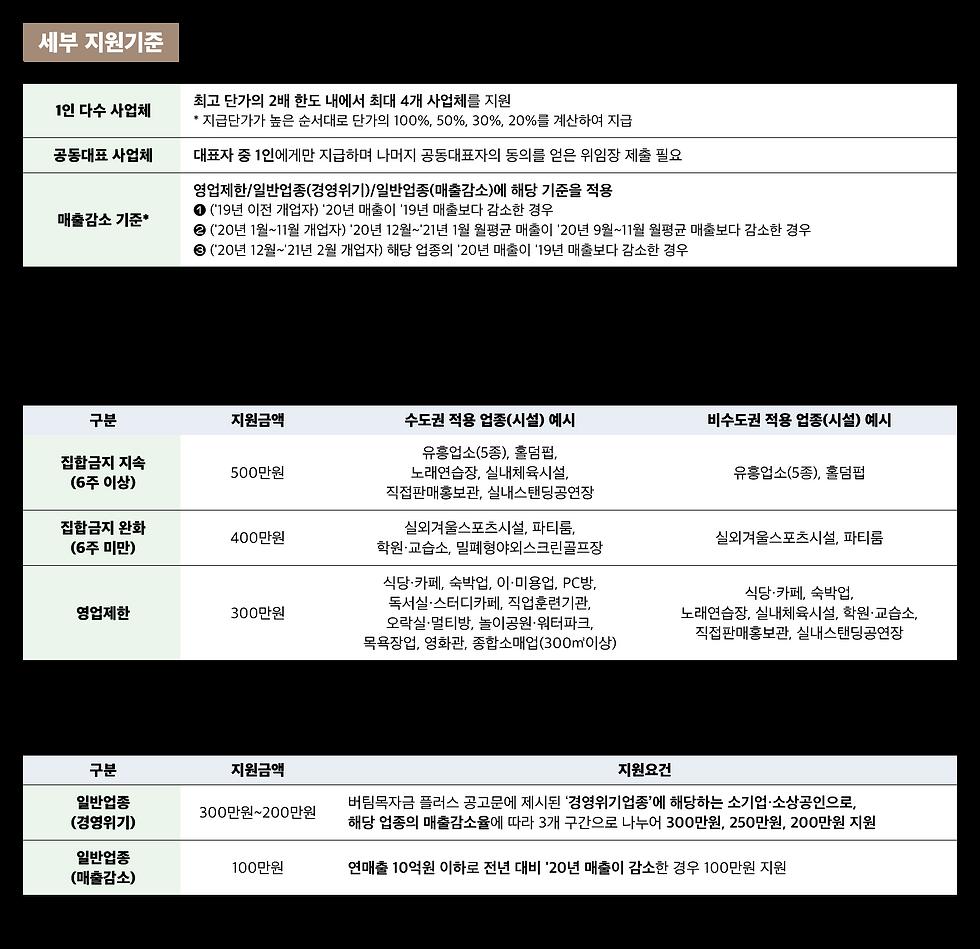 세부 지원기준_수정.png