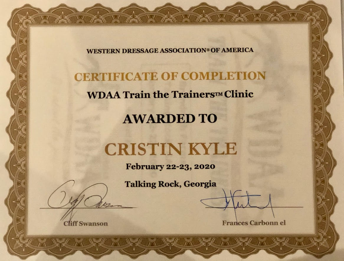 Train The Trainers Certificate