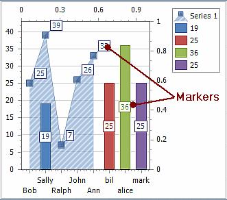 chartmarker