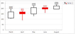 chart-series-candle-stick