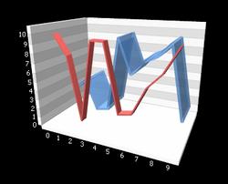 chart-series-line3d-sample