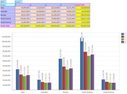 pivot-grid-supply-data-by-columns