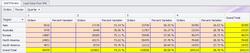 pivot-grid-summary-display-type-percent-