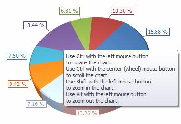 chart-3d-preview-pane-tilt