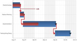 chart-series-gantt-link-options