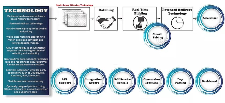 Resilion_Patented Tech Platform.png