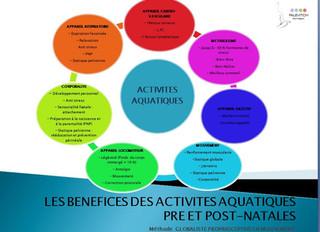 Les bénéfices des activités aquatiques