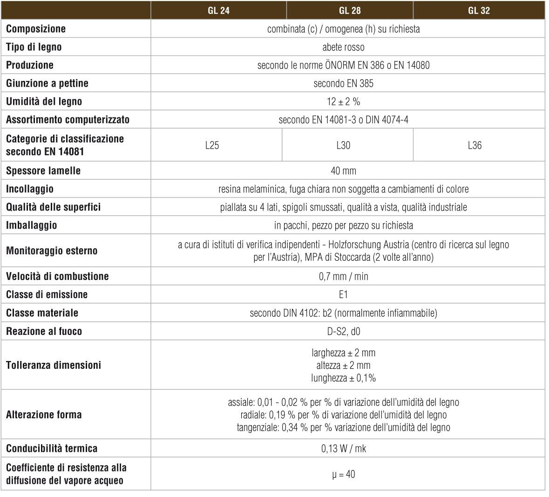tabelle-technischedaten-i.jpg