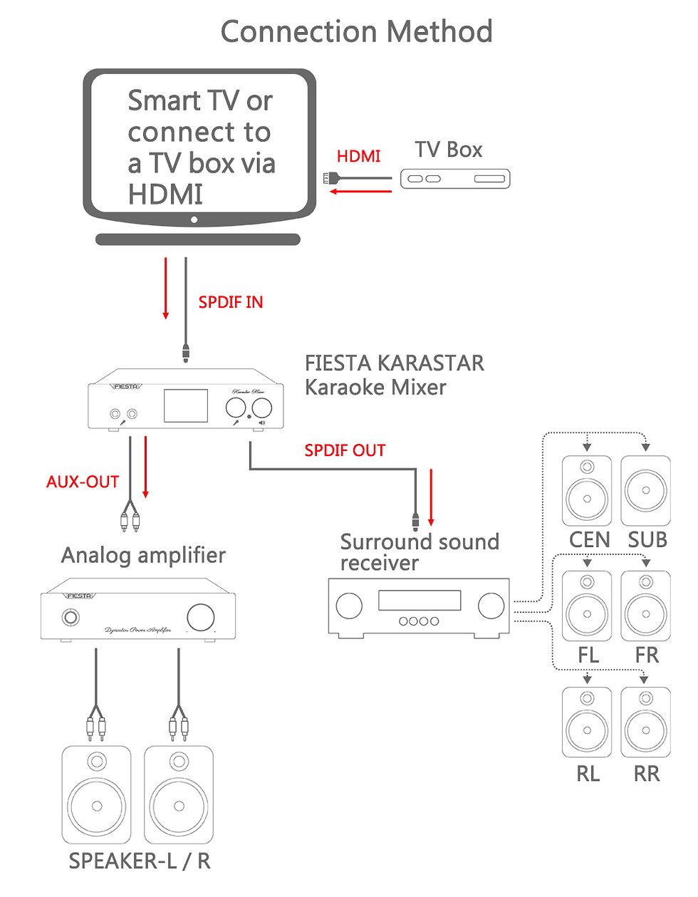 FIESTA音訊處理器文案(英文)09.jpg