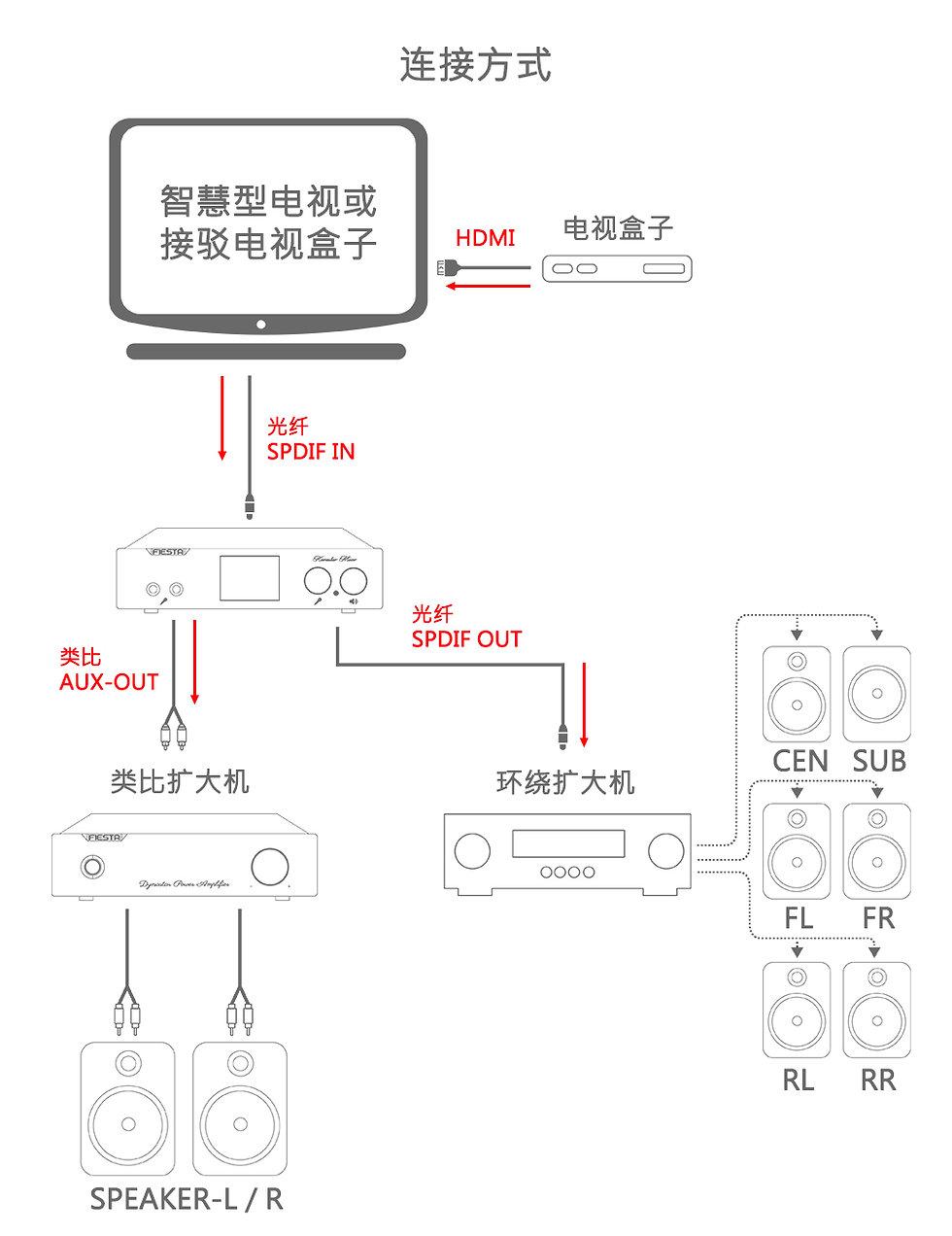 FIESTA音訊處理器文案(簡體)09.jpg