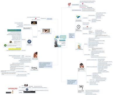 Mapa da Live-IE em Ação-8 dicas-por Rica