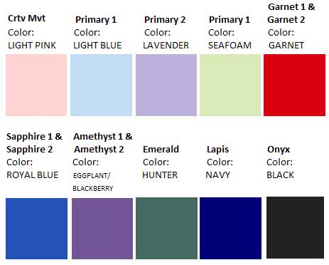 Uniform Information.png