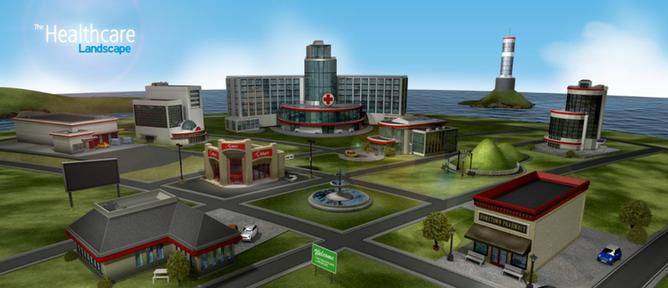 The Healthcare Landscape