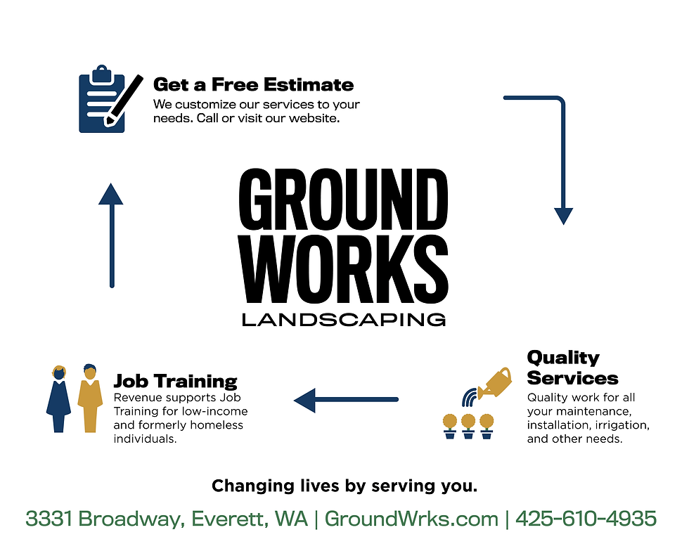 Ground Works Infographic 2020.png