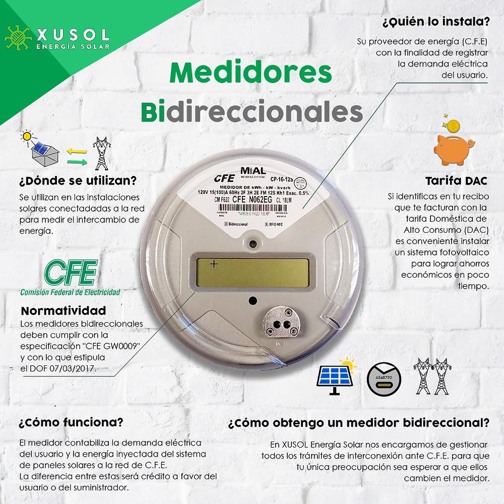 Medidor Bidireccional infografía
