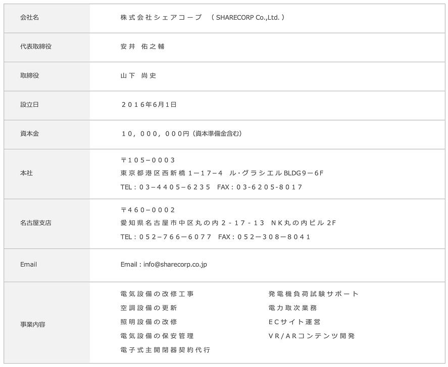 スクリーンショット 2020-08-04 13.02.38.png