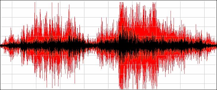 Cat-Ears wind noise reduction