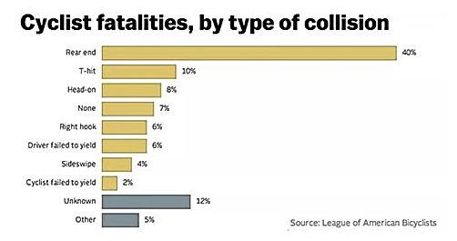 fatalities.jpg