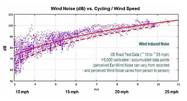 wind noise.JPG