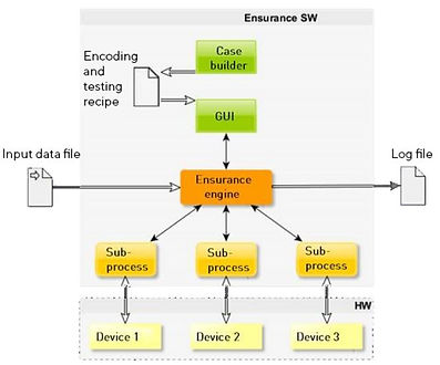 Ensurance Structure.JPG