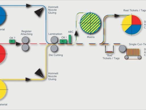 RFID電子標籤 - 為傳統標籤公司提供轉型新契機