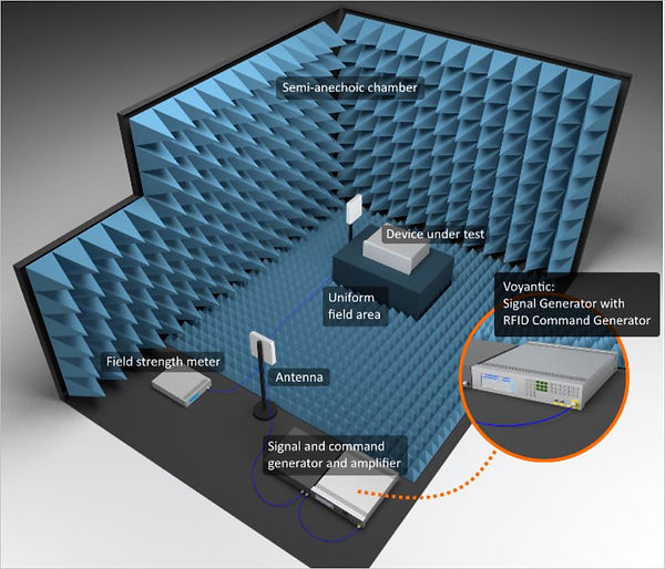 METAG_RFID Immunity Interface in Chamber