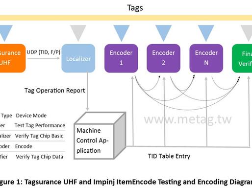 Impinj整合Tagsurance UHF進行標籤錄碼和性能測試