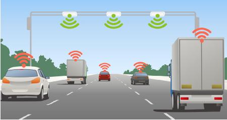 RFID EVI (Electronic Vehicle Identification)_來自德國的電子車輛識別系統IDePLATE