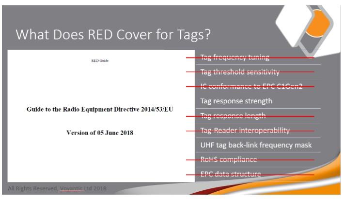 METAG_RED UHF RFID Tag Test