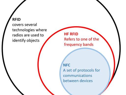 RAIN RFID, UHF RFID, EPC RFID,...是否對這些用詞/術語感到困惑呢?