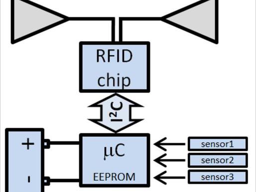 RAIN RFID Sensor Tag 超高頻傳感器類型及天線設計介紹