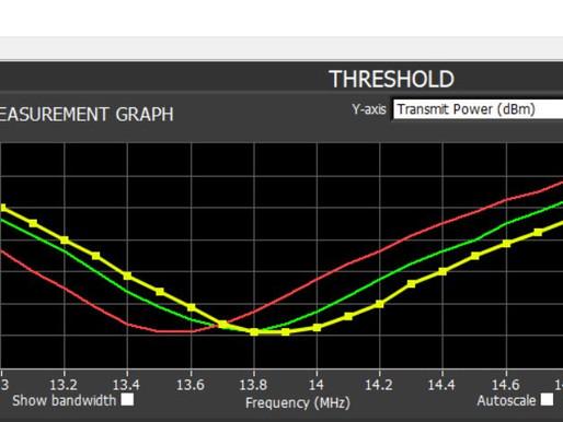 Tagformance Pro支援意法半導體ST25TB系列RFID標籤晶片性能測試