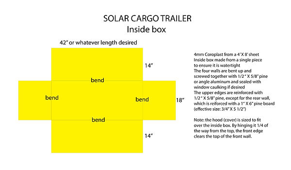 Plan-of-inside-Coroplast-box.jpg