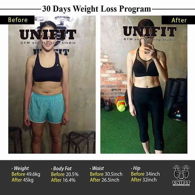 UNIFIT GYM - 1对1金级教练专业健身指导 Professional