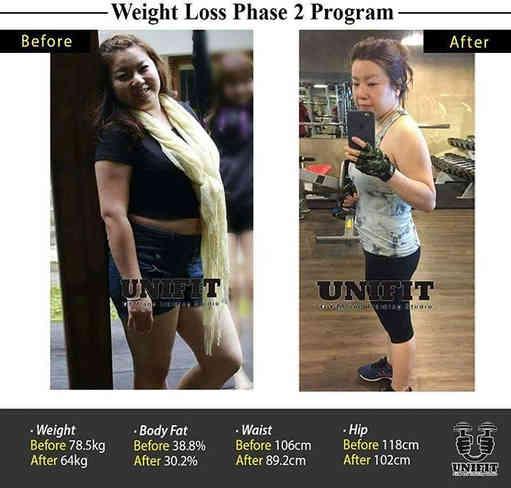 【 30 Days Weight Loss Program 】 ._🔥1个星期