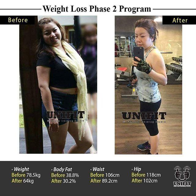 30 Days Weight Loss Program 1个星期