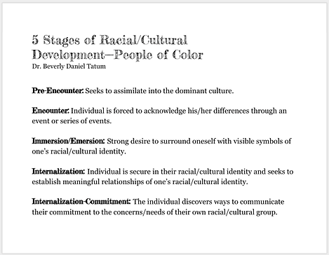 Five stages of racial/cultural development -- people of color
