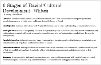 "A pictue of a slide from the presentation that reads ""6 stages of racial/cultural development -- whites"""