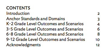 Contents for the Social Justice standards