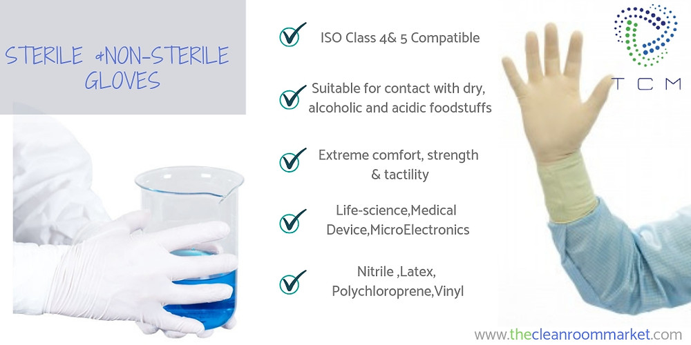 Sterile and Non Sterile Cleanroom Gloves