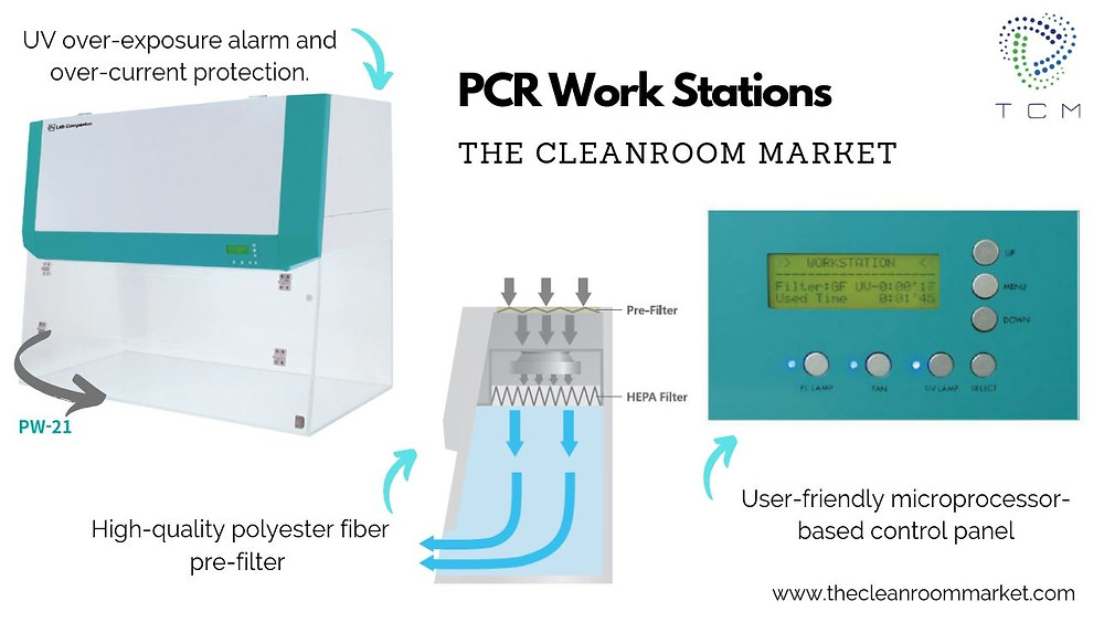 Specially designed to minimize the sample contamination during PCR