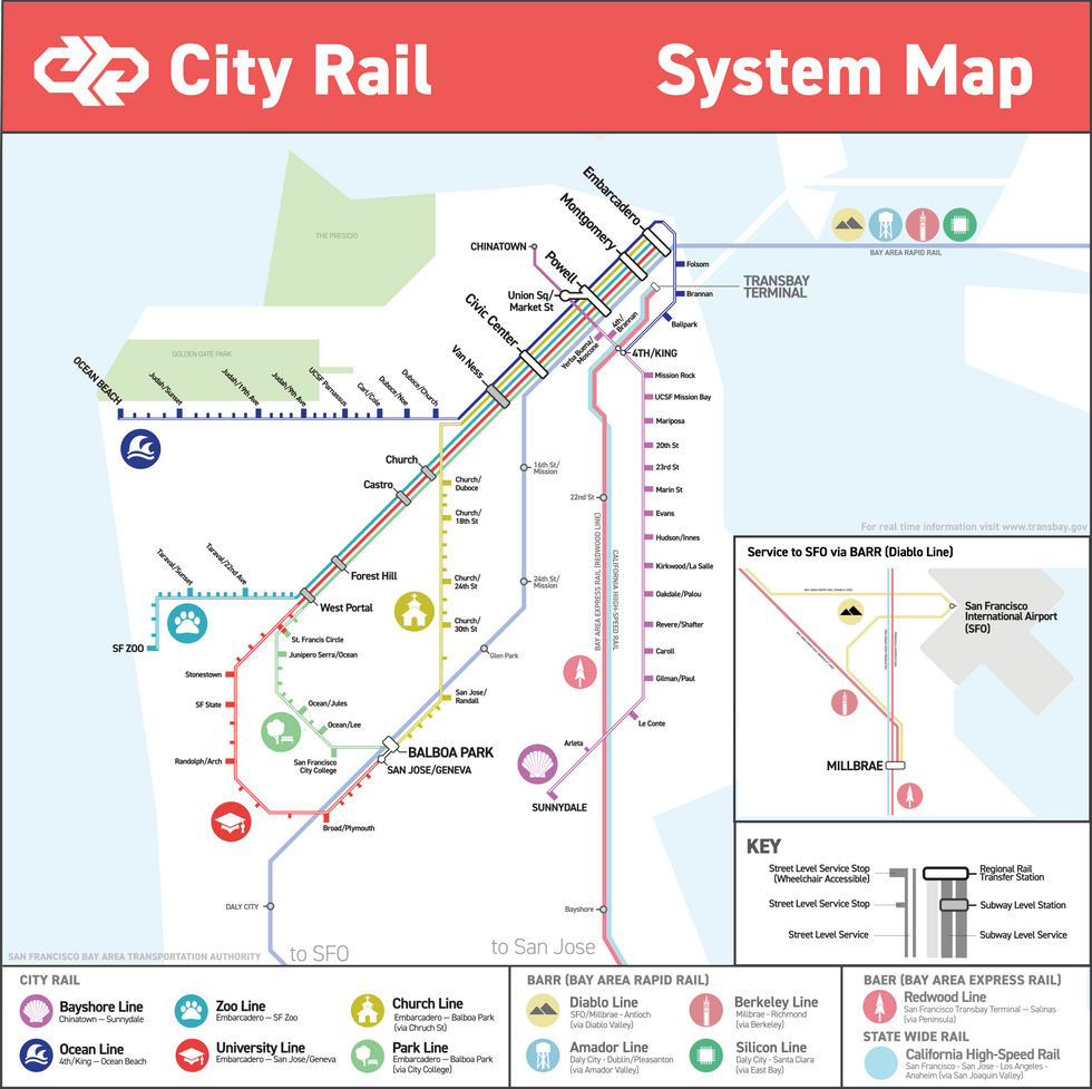 City Rail System Map