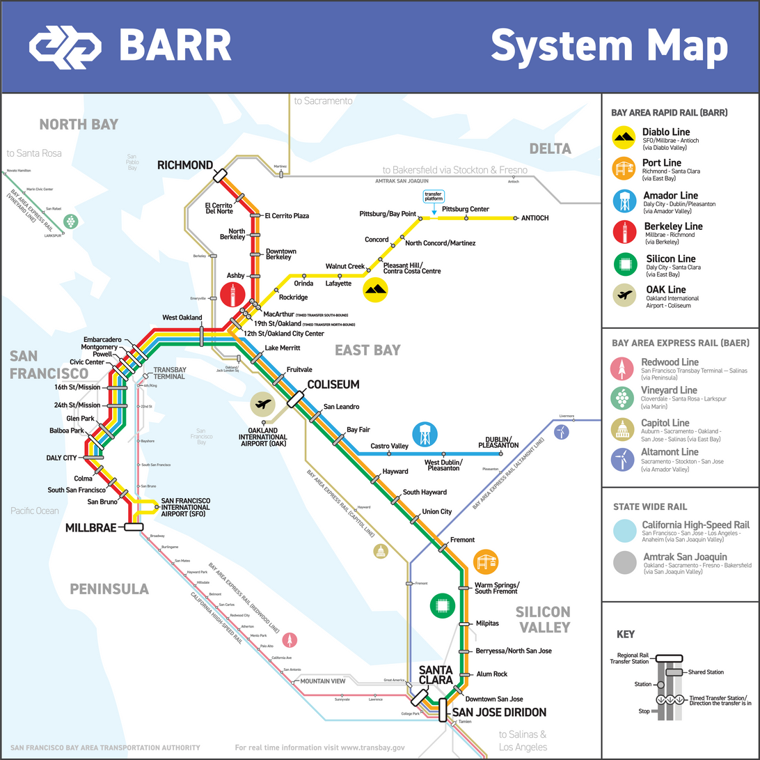 BARR System Map