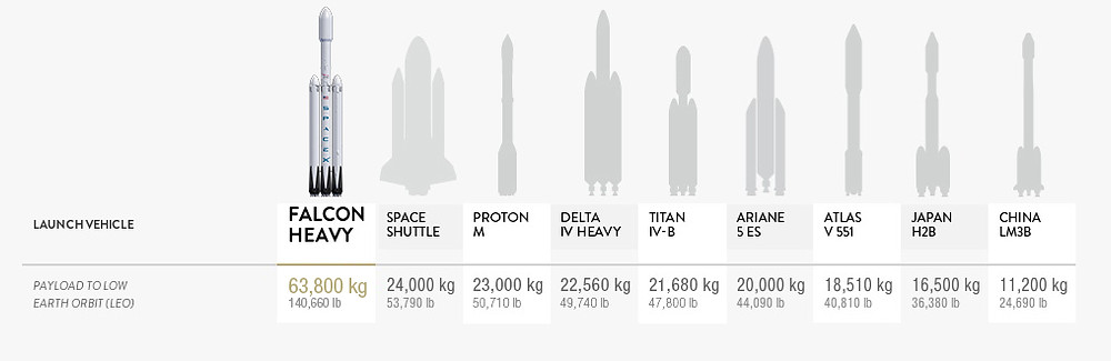 Source: spaceX.com