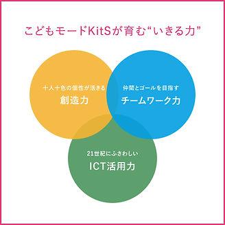 子どもモードKitS説明3種画像.jpg