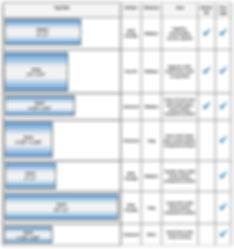RAIN Tag Selection