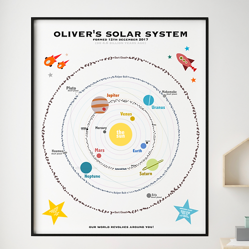 Personalised Solar System Print