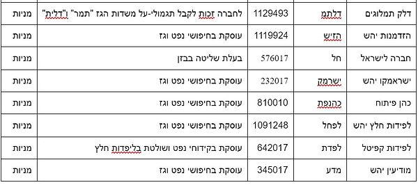 רשימה 2.JPG
